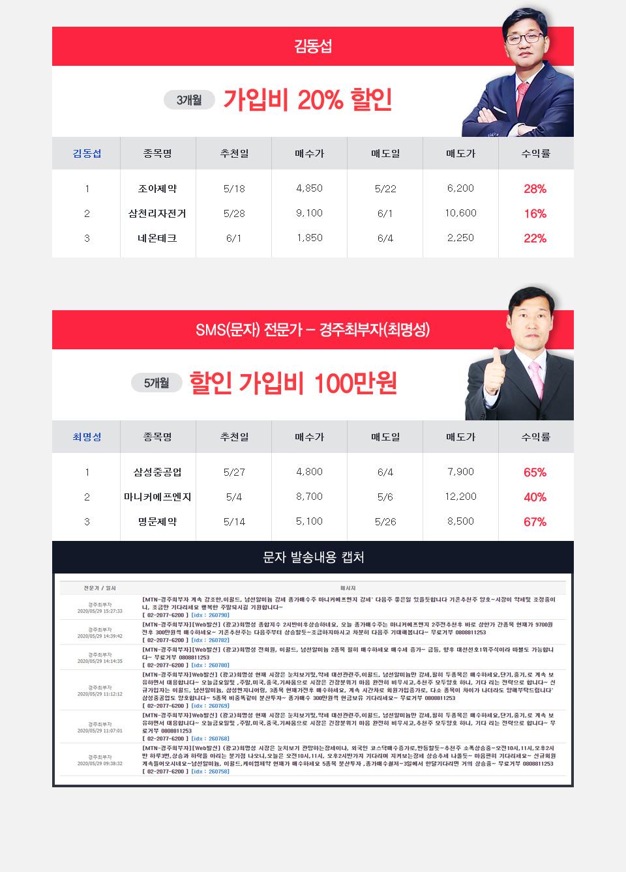 김동섭 가입비 20% 할인, 경주최부자 5개월 할인 가입비 100만원
