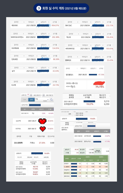 3 회원 실 수익 계좌(2021년 8월 매도분)