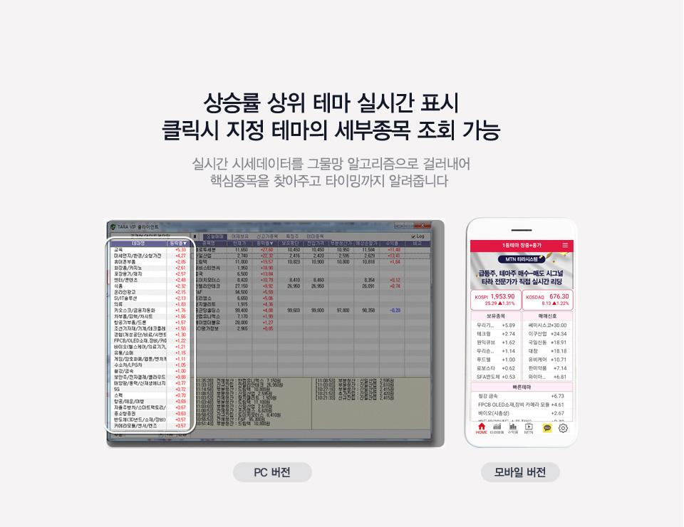 상승률 상위 테마 실시간 표시 클릭시 지정 테마의 세부종목 조회 가능